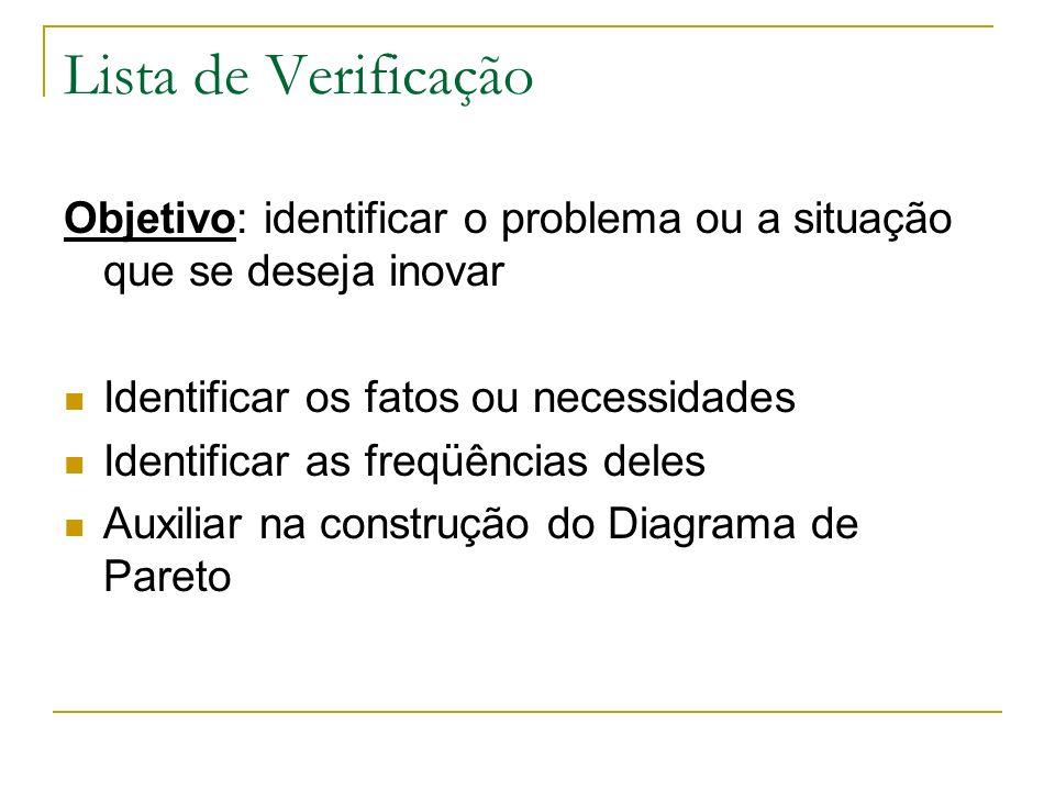 Lista de Verificação Objetivo: identificar o problema ou a situação que se deseja inovar. Identificar os fatos ou necessidades.