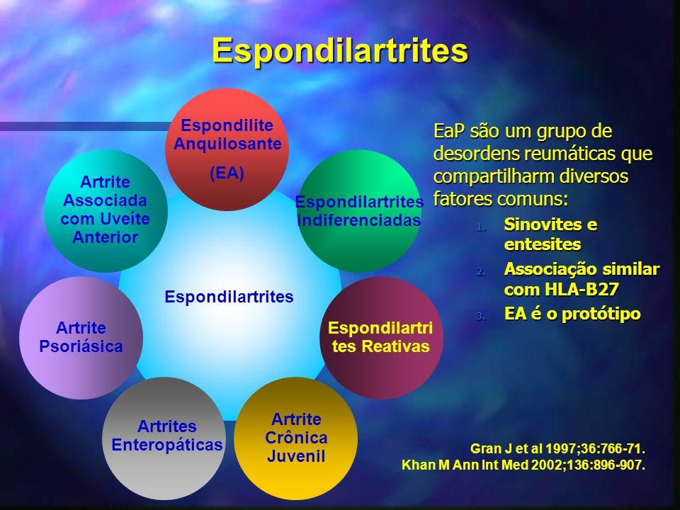 Espondilartrites Espondilite Anquilosante. (EA) EaP são um grupo de desordens reumáticas que compartilharm diversos fatores comuns: