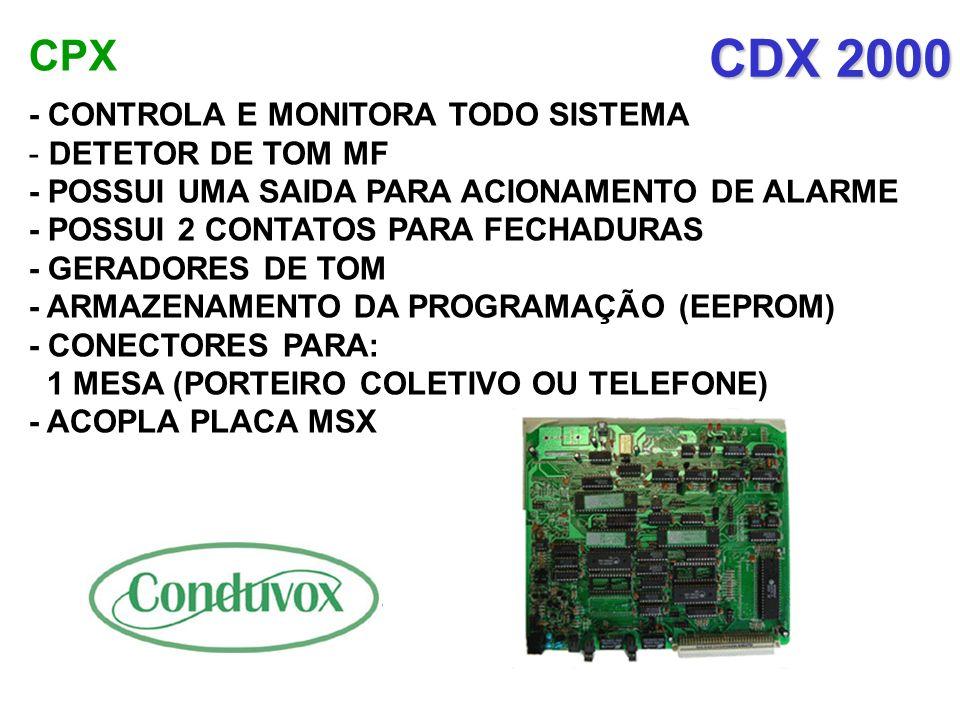 CDX 2000 CPX - CONTROLA E MONITORA TODO SISTEMA DETETOR DE TOM MF