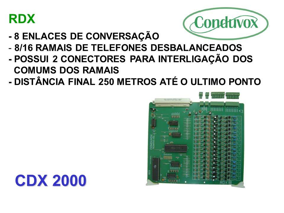 CDX 2000 RDX - 8 ENLACES DE CONVERSAÇÃO