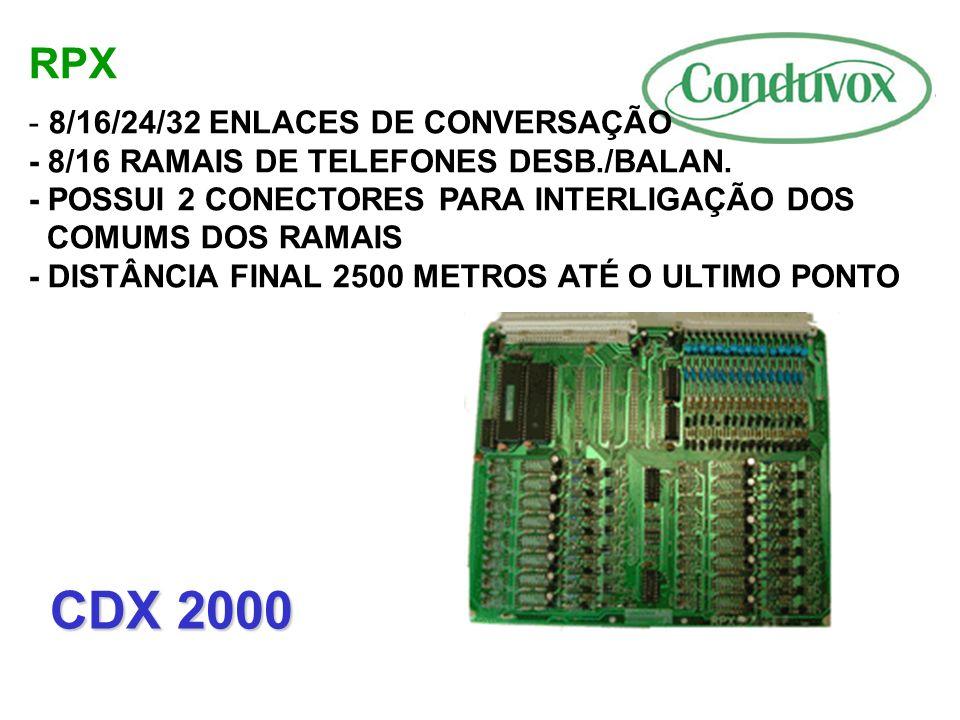 CDX 2000 RPX 8/16/24/32 ENLACES DE CONVERSAÇÃO