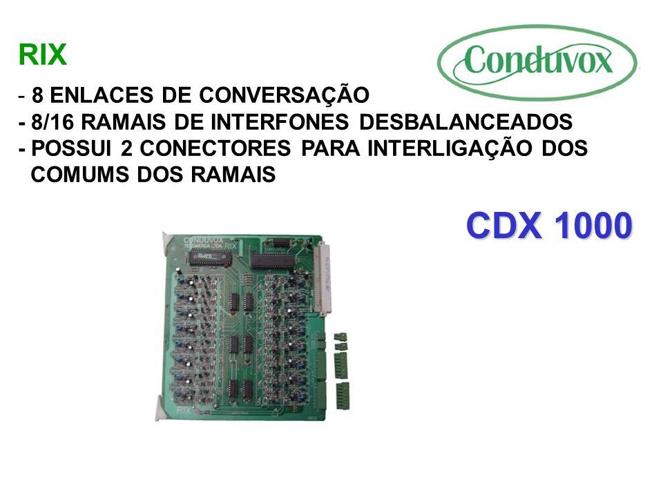 CDX 1000 RIX 8 ENLACES DE CONVERSAÇÃO