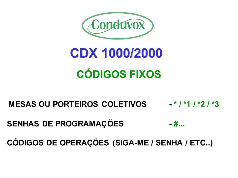 CÓDIGOS FIXOS MESAS OU PORTEIROS COLETIVOS - * / *1 / *2 / *3. SENHAS DE PROGRAMAÇÕES - #... CÓDIGOS DE OPERAÇÕES (SIGA-ME / SENHA / ETC..)