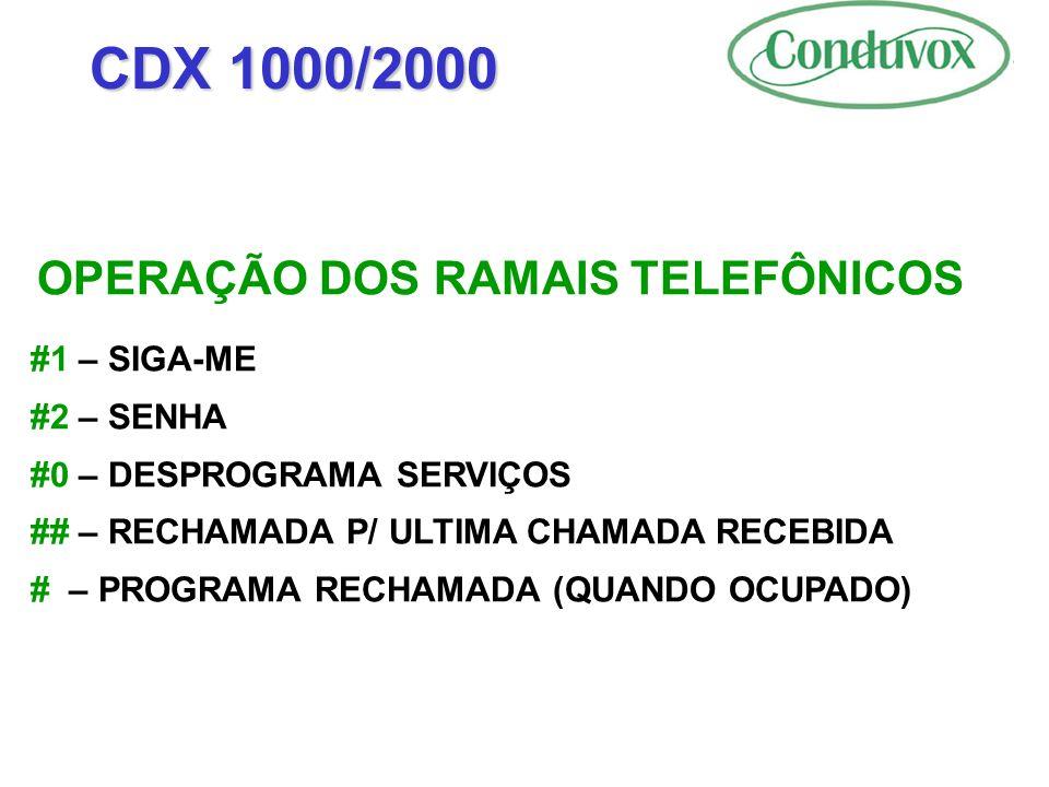 OPERAÇÃO DOS RAMAIS TELEFÔNICOS