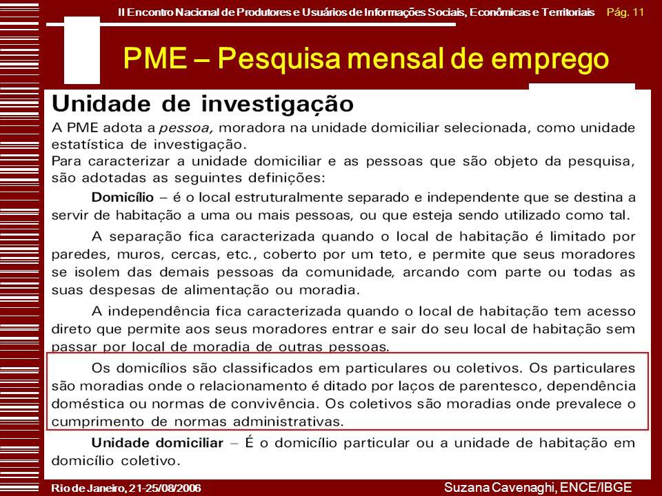 PME – Pesquisa mensal de emprego