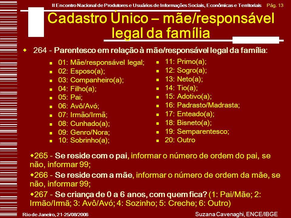 Cadastro Único – mãe/responsável legal da família