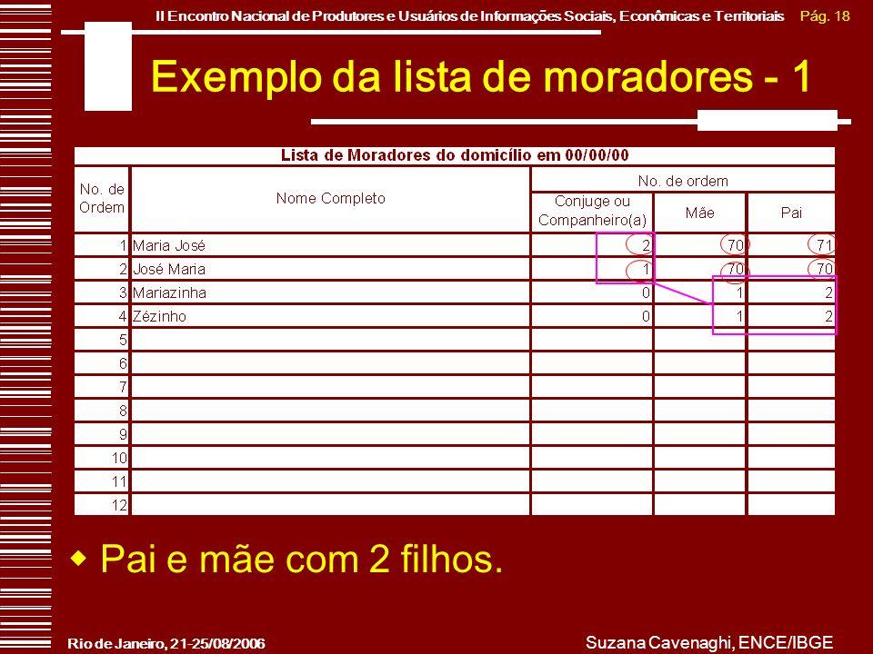 Exemplo da lista de moradores - 1
