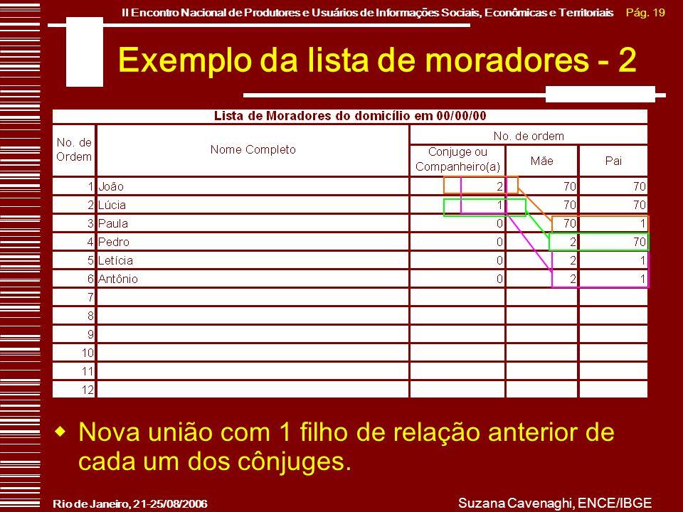 Exemplo da lista de moradores - 2