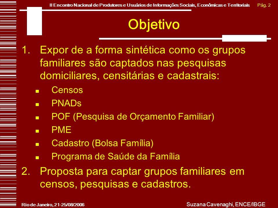 Objetivo Expor de a forma sintética como os grupos familiares são captados nas pesquisas domiciliares, censitárias e cadastrais: