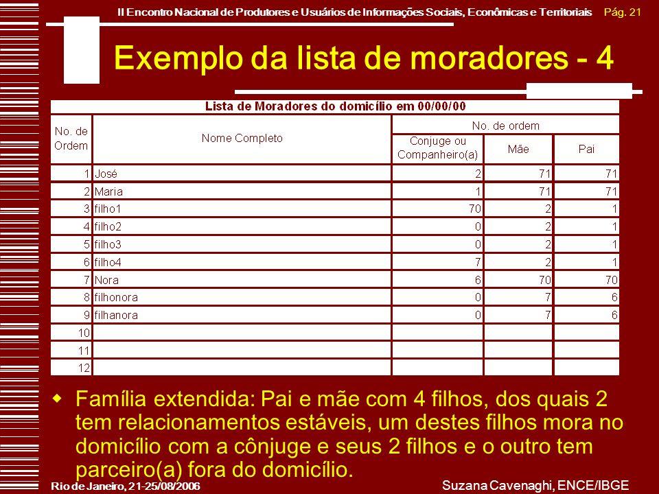 Exemplo da lista de moradores - 4
