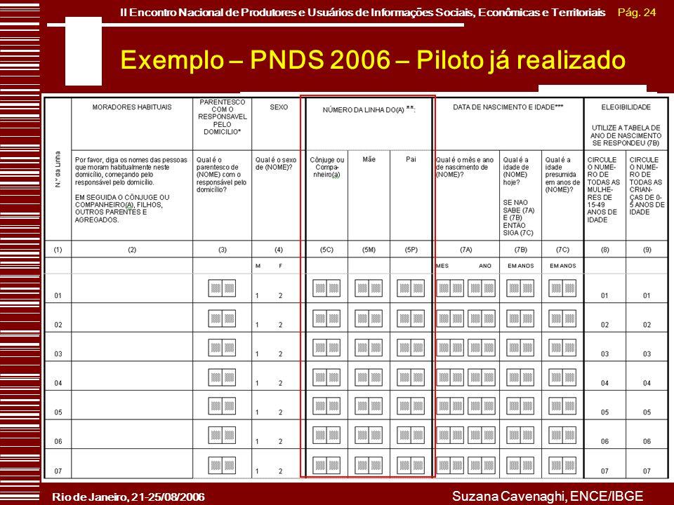Exemplo – PNDS 2006 – Piloto já realizado