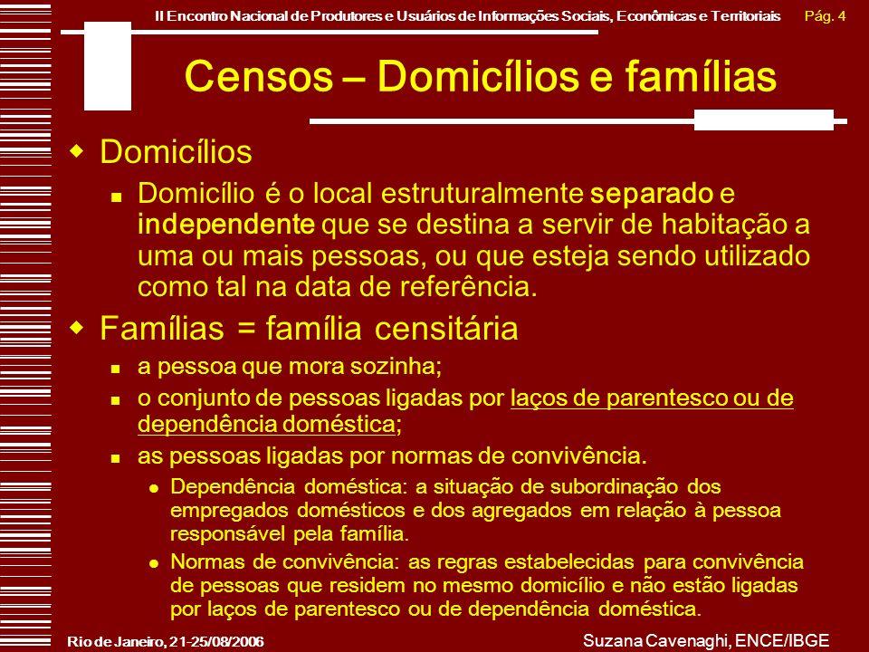 Censos – Domicílios e famílias
