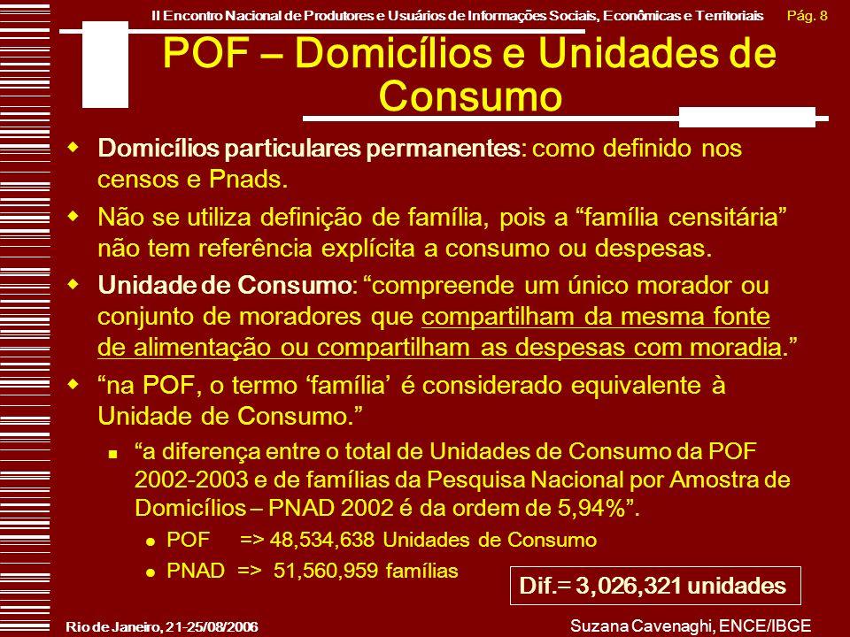 POF – Domicílios e Unidades de Consumo