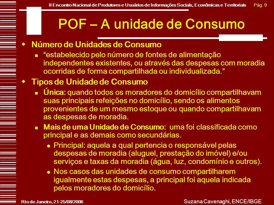 POF – A unidade de Consumo