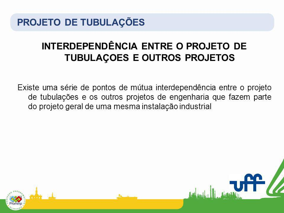 INTERDEPENDÊNCIA ENTRE O PROJETO DE TUBULAÇOES E OUTROS PROJETOS