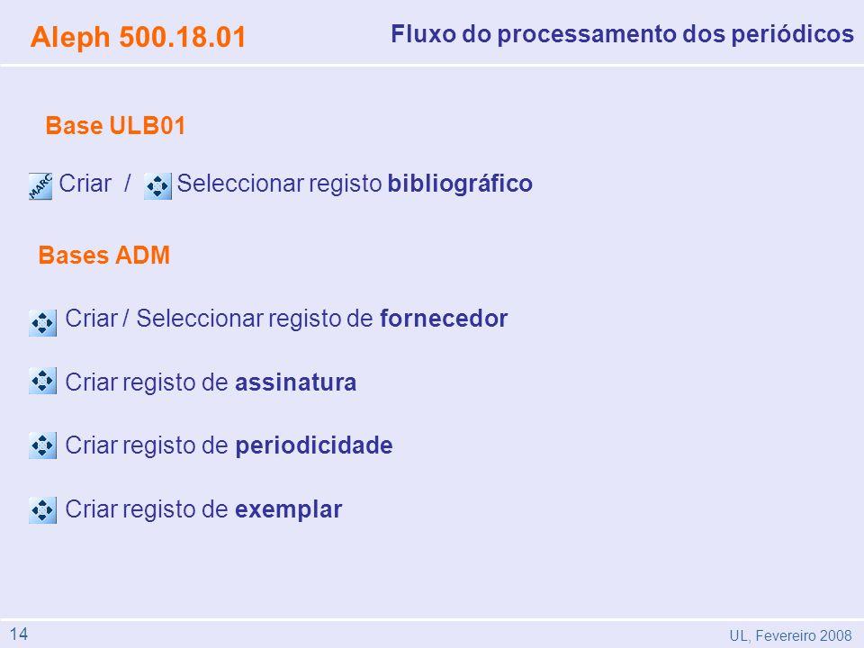 Aleph 500.18.01 Fluxo do processamento dos periódicos Base ULB01
