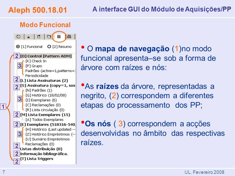 Aleph 500.18.01 A interface GUI do Módulo de Aquisições/PP. Modo Funcional.