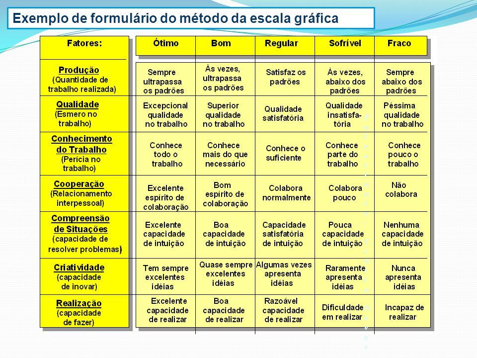 Exemplo de formulário do método da escala gráfica