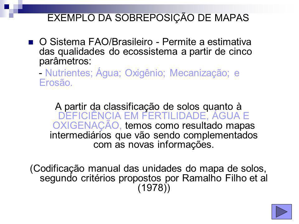 EXEMPLO DA SOBREPOSIÇÃO DE MAPAS