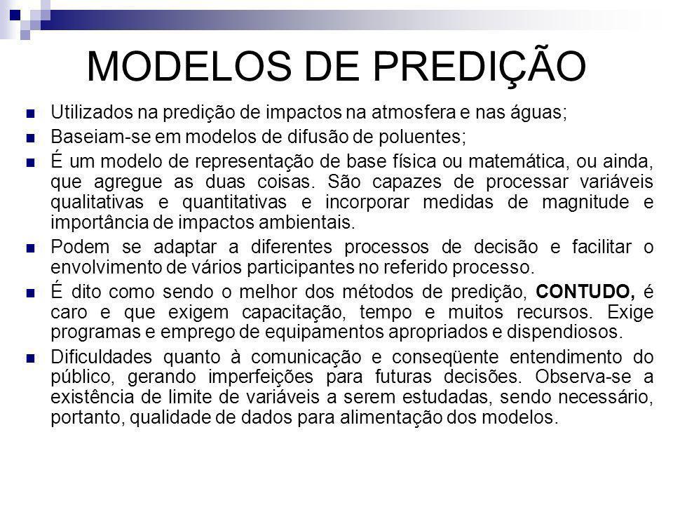 MODELOS DE PREDIÇÃO Utilizados na predição de impactos na atmosfera e nas águas; Baseiam-se em modelos de difusão de poluentes;