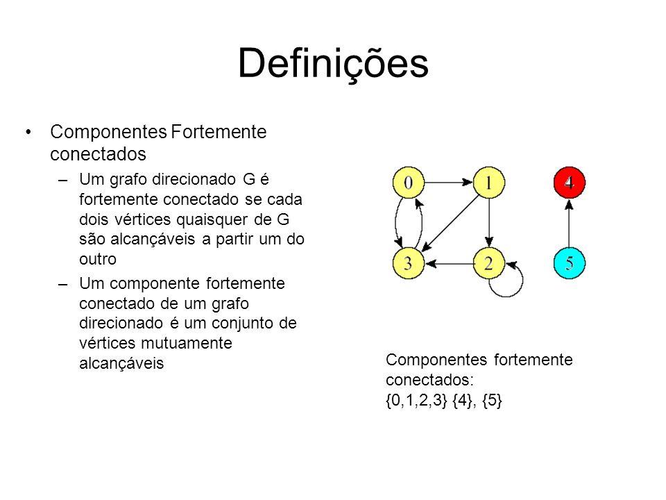 Definições Componentes Fortemente conectados