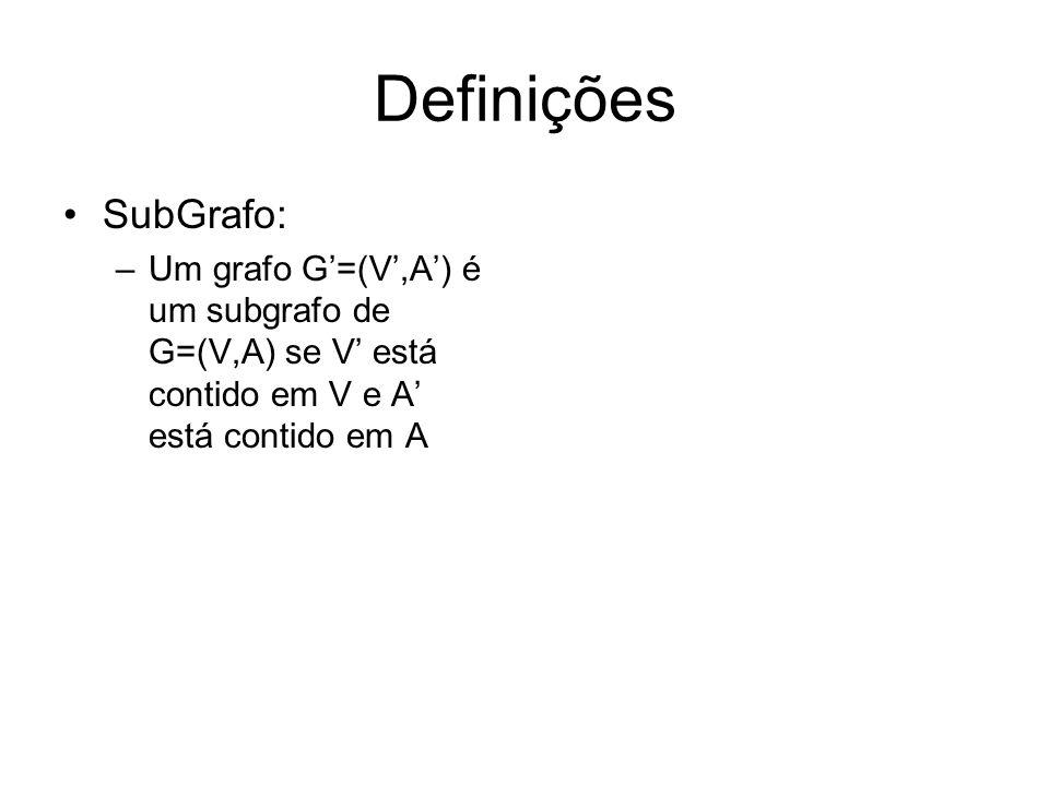 Definições SubGrafo: Um grafo G'=(V',A') é um subgrafo de G=(V,A) se V' está contido em V e A' está contido em A.