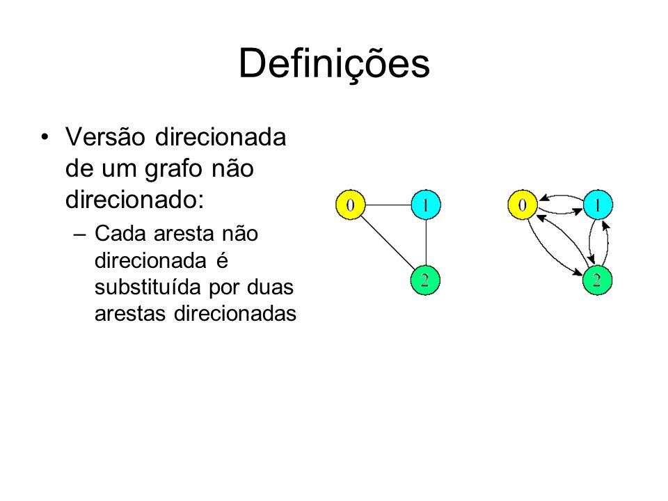 Definições Versão direcionada de um grafo não direcionado: