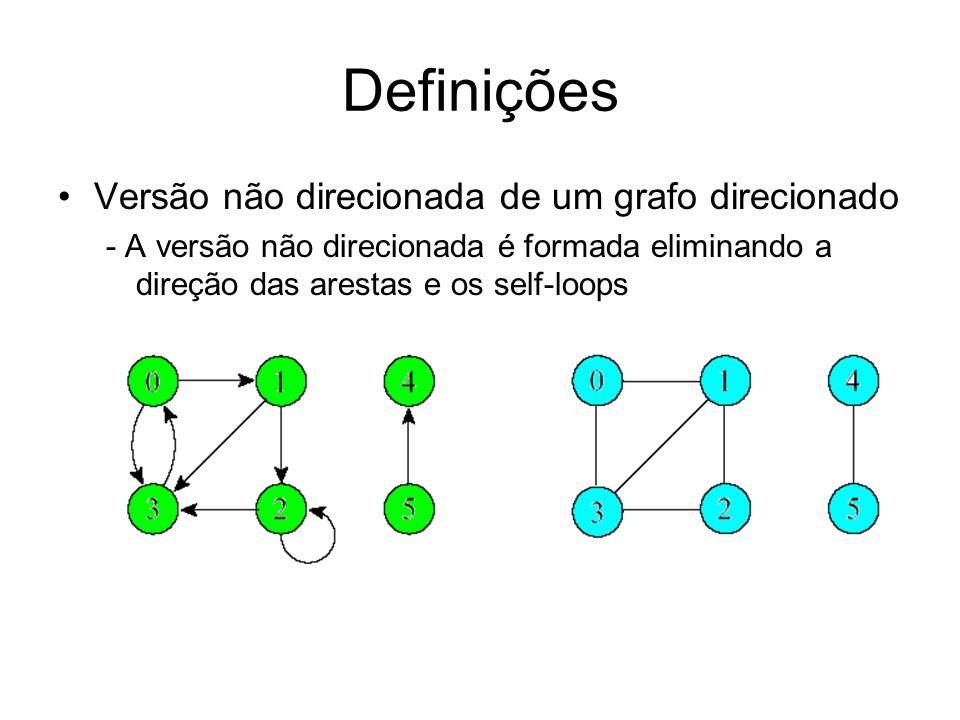 Definições Versão não direcionada de um grafo direcionado