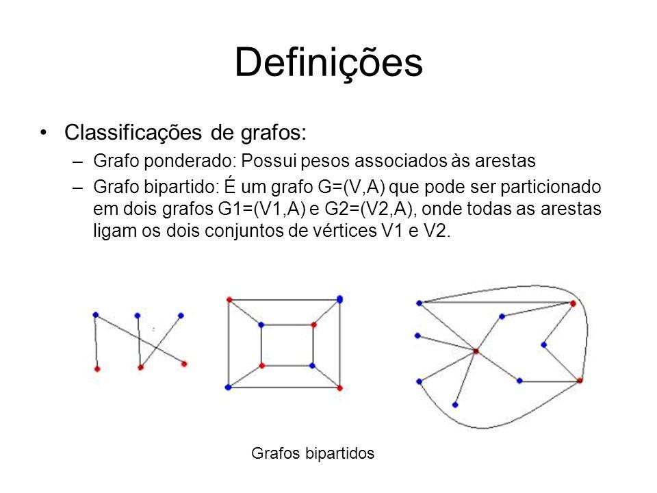 Definições Classificações de grafos: