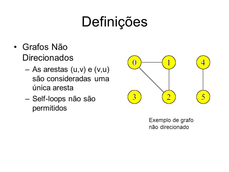 Definições Grafos Não Direcionados