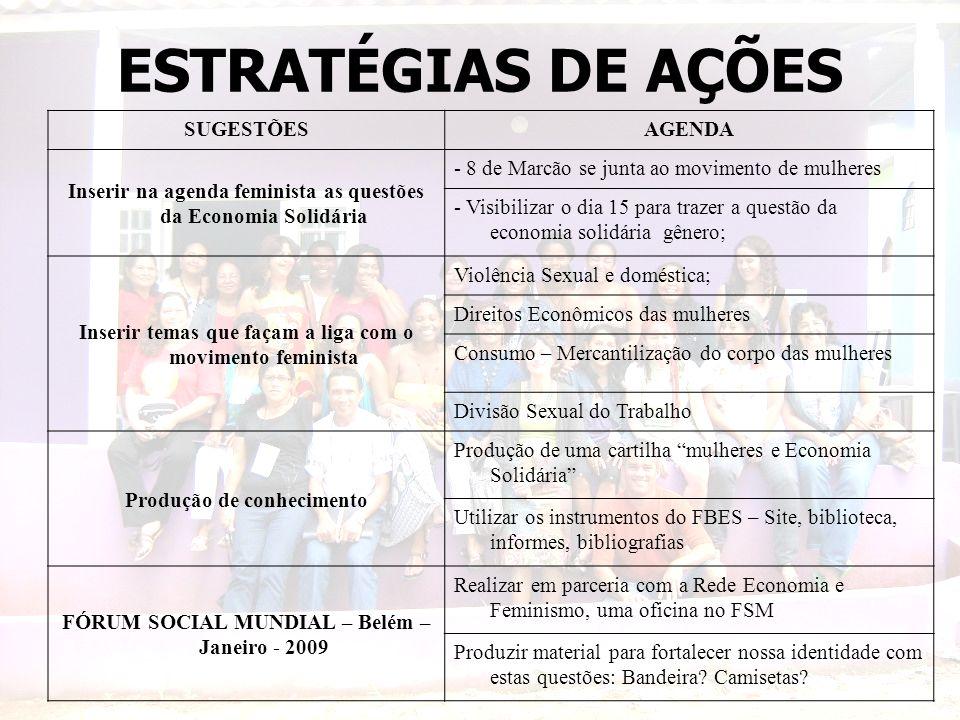 ESTRATÉGIAS DE AÇÕES SUGESTÕES AGENDA