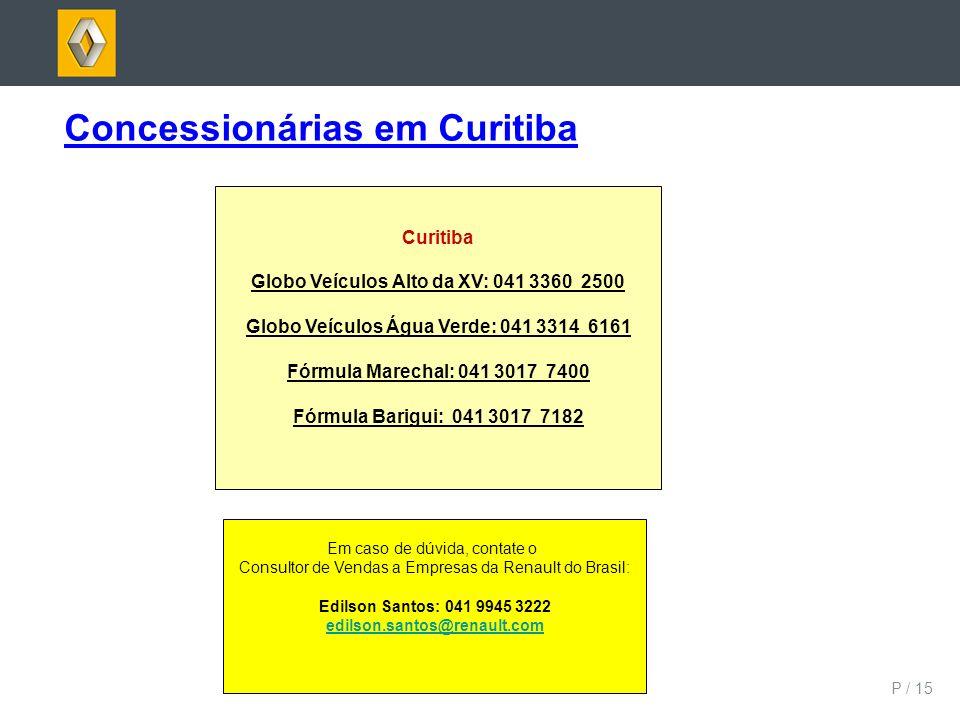 Concessionárias em Curitiba