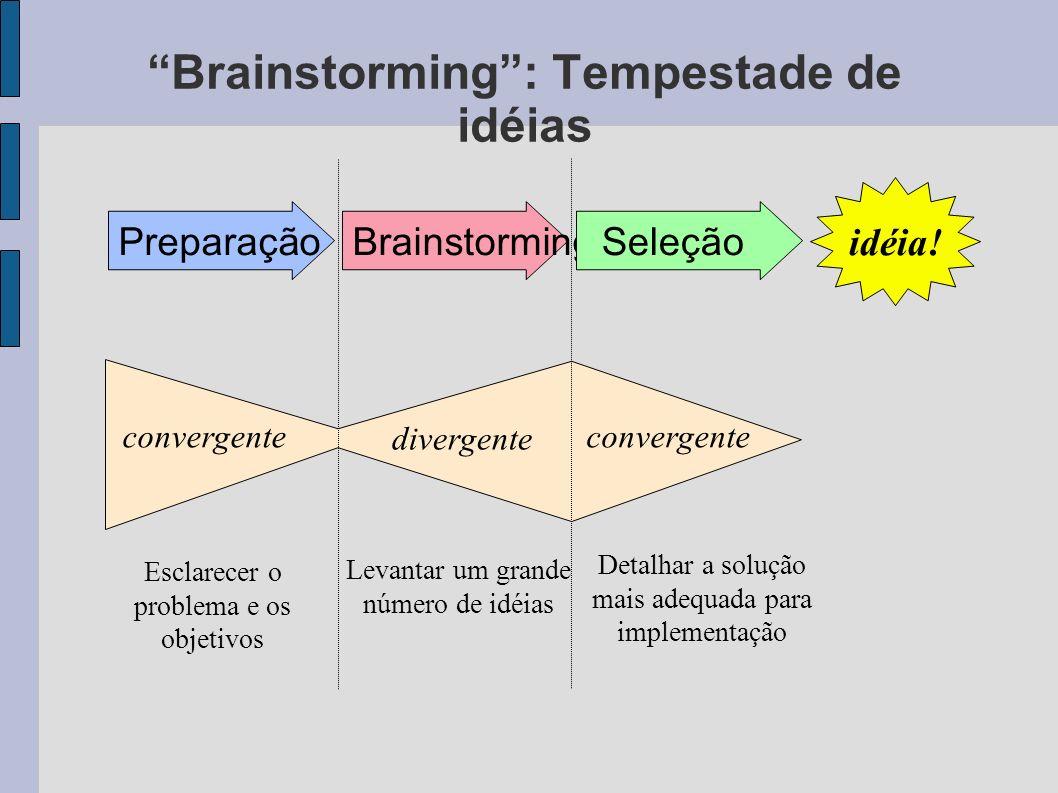 Brainstorming : Tempestade de idéias