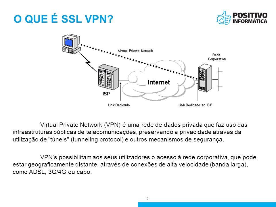 O que é SSl VPN