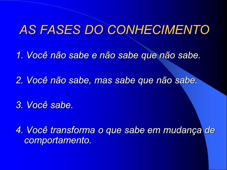 AS FASES DO CONHECIMENTO