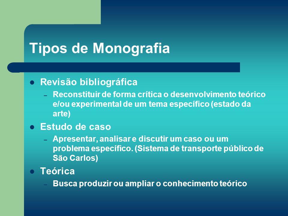 Tipos de Monografia Revisão bibliográfica Estudo de caso Teórica