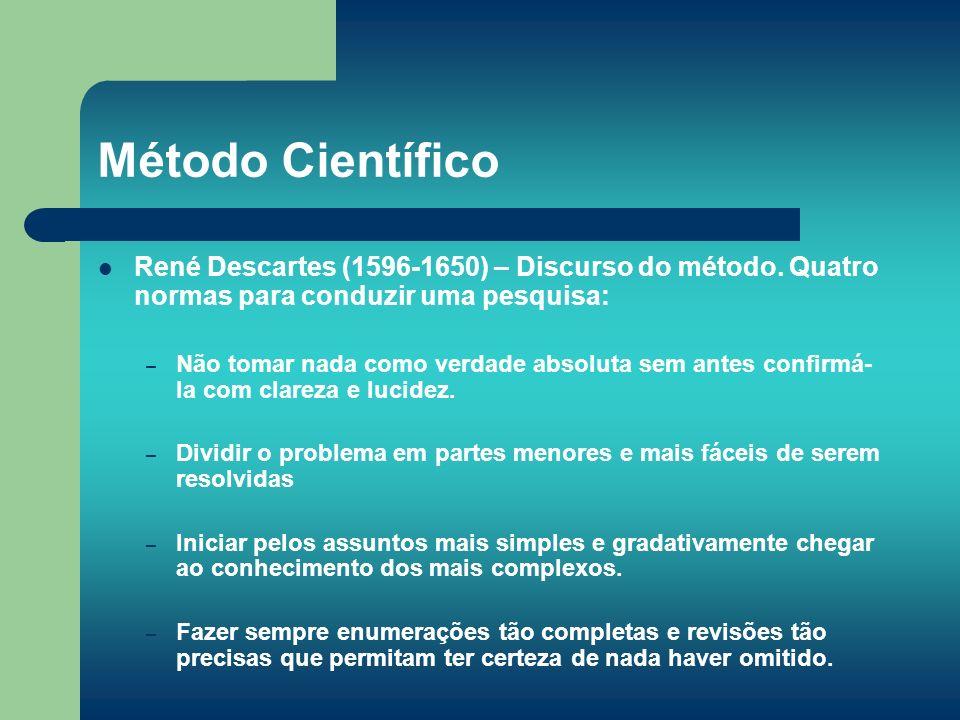 Método Científico René Descartes (1596-1650) – Discurso do método. Quatro normas para conduzir uma pesquisa: