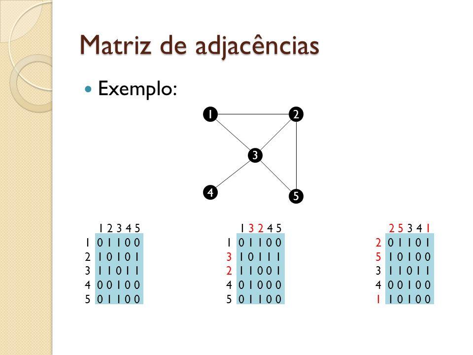Matriz de adjacências Exemplo: 1 2 3 4 5 1 2 3 4 5 1 0 1 1 0 0