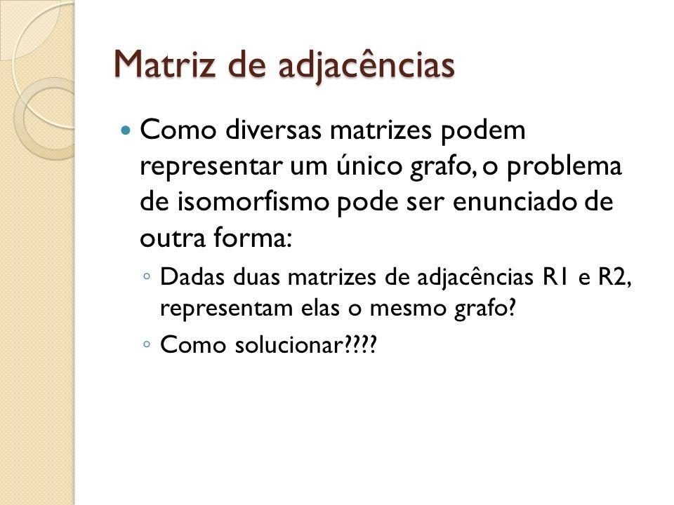 Matriz de adjacências Como diversas matrizes podem representar um único grafo, o problema de isomorfismo pode ser enunciado de outra forma: