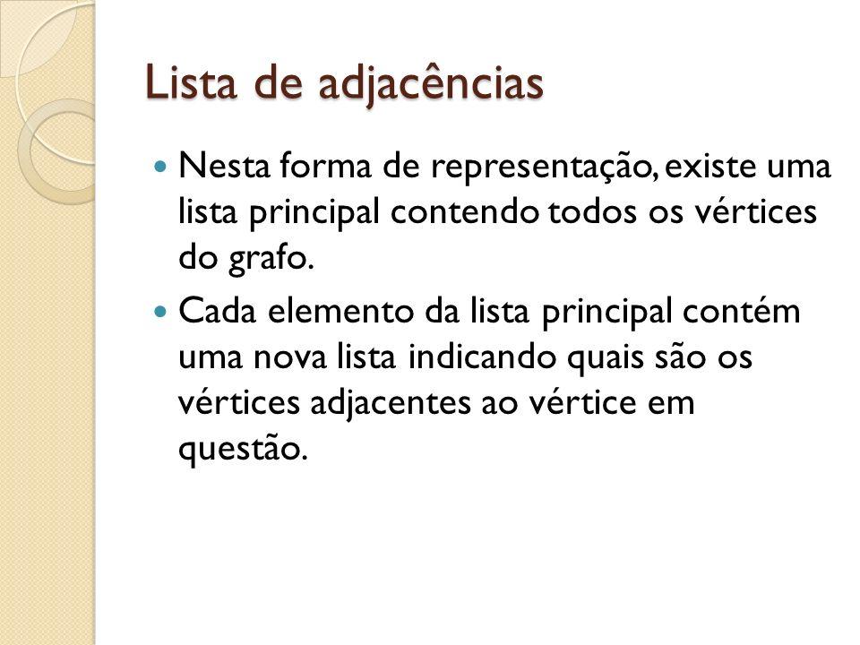 Lista de adjacências Nesta forma de representação, existe uma lista principal contendo todos os vértices do grafo.