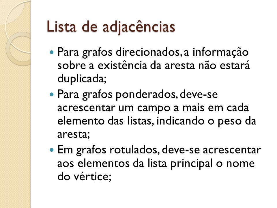 Lista de adjacências Para grafos direcionados, a informação sobre a existência da aresta não estará duplicada;
