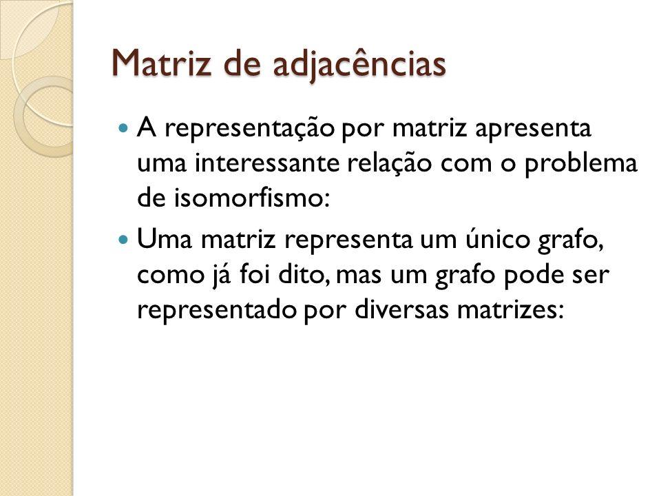 Matriz de adjacências A representação por matriz apresenta uma interessante relação com o problema de isomorfismo: