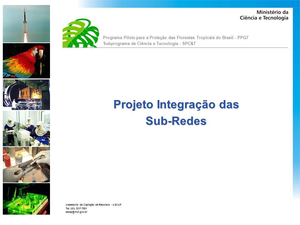Projeto Integração das