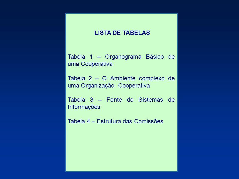 Tabela 1 – Organograma Básico de uma Cooperativa