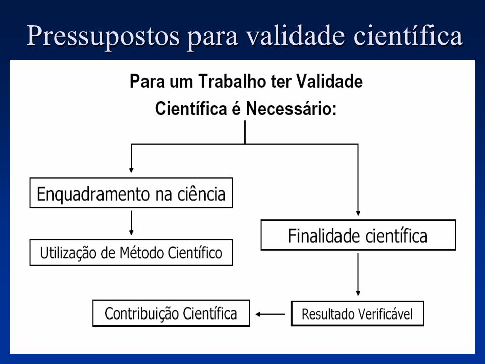 Pressupostos para validade científica