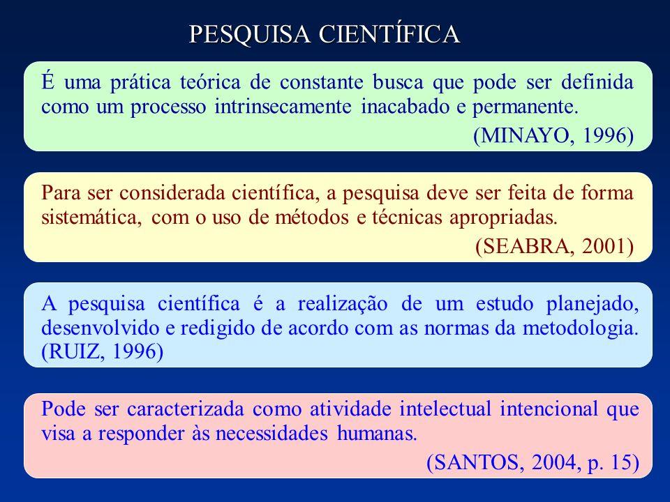 PESQUISA CIENTÍFICA É uma prática teórica de constante busca que pode ser definida como um processo intrinsecamente inacabado e permanente.
