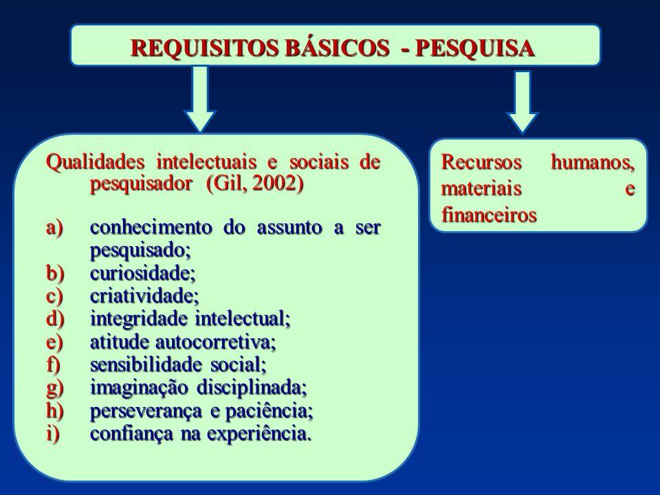 REQUISITOS BÁSICOS - PESQUISA
