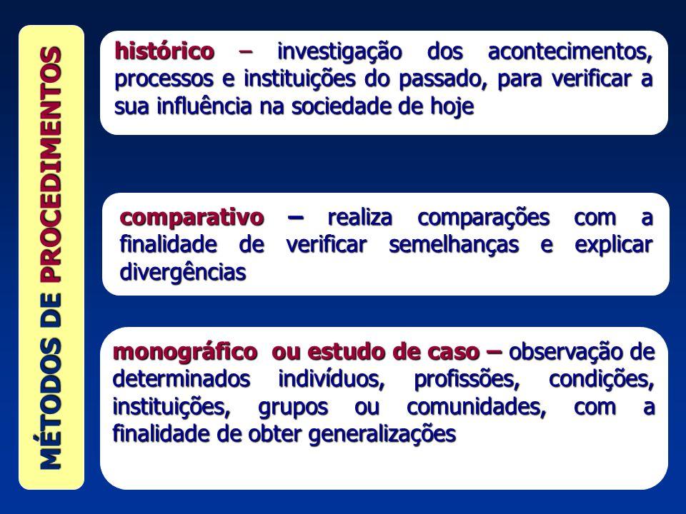 MÉTODOS DE PROCEDIMENTOS