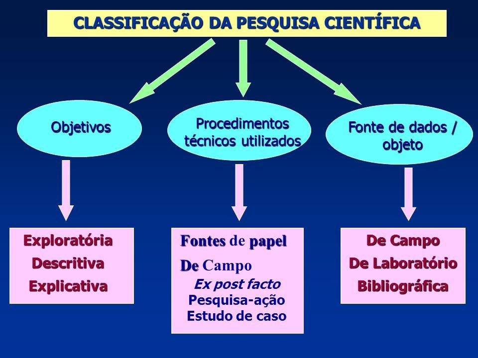 CLASSIFICAÇÃO DA PESQUISA CIENTÍFICA