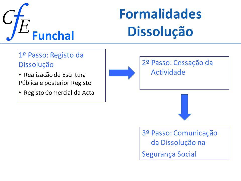 Formalidades Dissolução